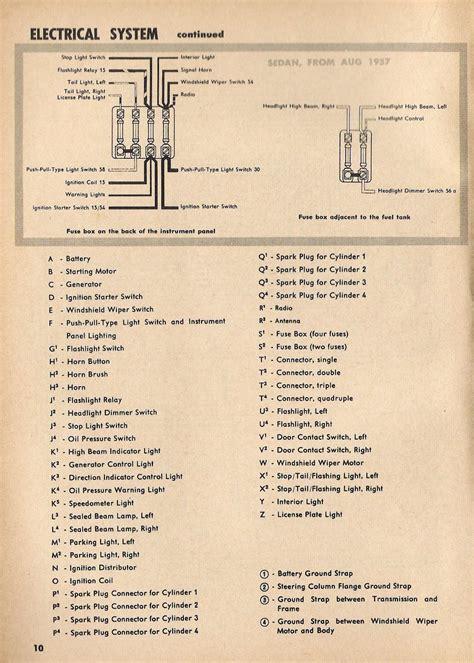 1957 Bug Wiring Diagram by 1957 Beetle Wiring Diagram Thegoldenbug