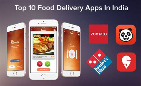 Top 10 Food Delivery Apps In India 2018