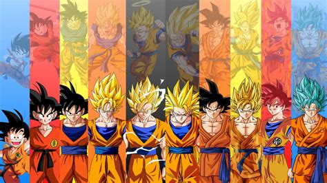 dragon ball  wallpaper     son goku