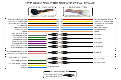 color wiring diagram car stereo wiring diagram and