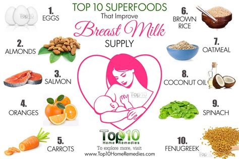 Top 10 Superfoods That Improve Breast Milk Supply