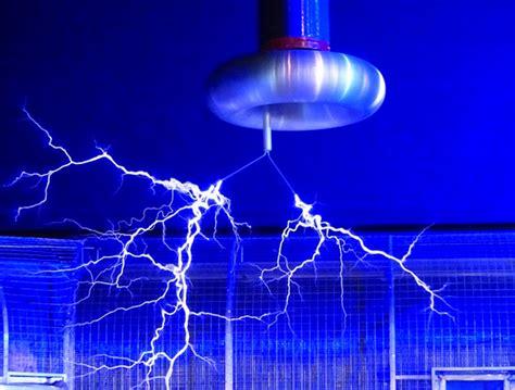 eletrodinamica fisica grupo escolar