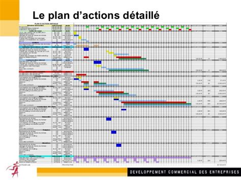 modele plan d commercial exemple planning commercial