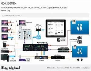 X100mrx  U2013 Danel Technologies Ltd