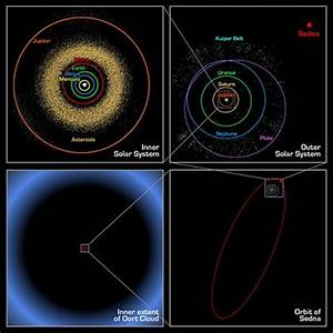 Solar System - New World Encyclopedia