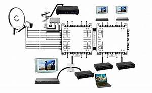 Satellite And Aerial System Multiswitches For Commercial