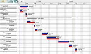 Dissertation Timetable Template Uc Creative Writing Major Justin