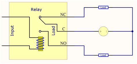 Mechanical Relay Wiring Diagram by Mechanical Relay Primer Phidgets Support