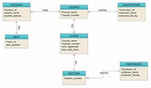 Ufe0f Database Erd Examples  Entity Relationship Diagram  Erd
