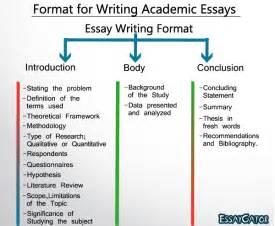 academic essay writing sit % original ebola virus essay writing
