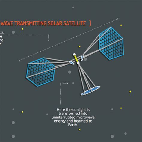 space based solar power department  energy