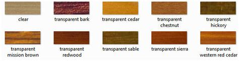 ultra premium red label penofin twp stain sikkens