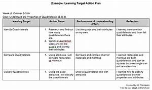 Student created learning target action plan inside the for Individual student action plan template
