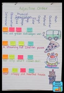 Anchor Charts For Reading Language Arts Anchor Charts Great For Upper Elementary