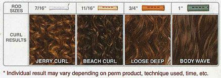 perm results    google search permed