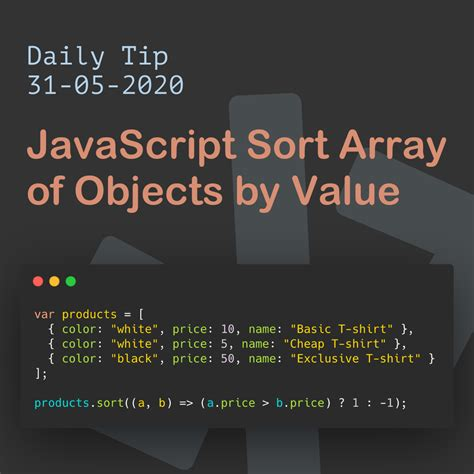 Sort Array by Price Value JS Tutorial [2020]