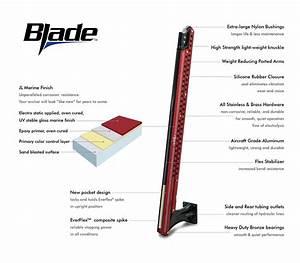 Diagram Of Power Pole Blade