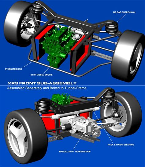 Automotive Electric Vehicles by Electric Vehicles Evs Been Around For A