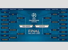 20152016 UEFA Champions League Final OT Real Madrid vs