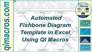 Fishbone Diagram Template  Automated  In Excel Using Qi