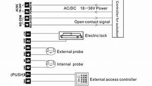 Remote Controller For Entrance Door Systems  Type B
