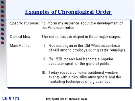 What Is Chronological Order by Chronological Order On A Resume