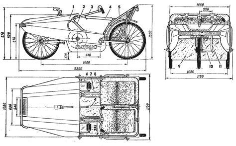 Велоамфибии колесные яхты аэропеды . портал о велосипедах