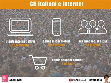 cetelem si e social i social media e l 39 e commerce e 39 vero che con i social