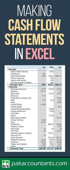 making cash flow summary  excel  pivot tables