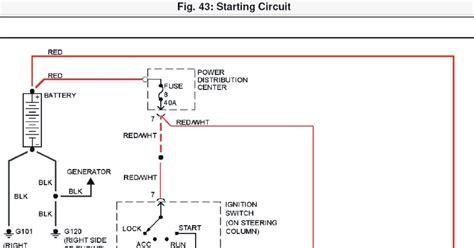 Jeep Wiring Diagrams Grand Cherokee Laredo