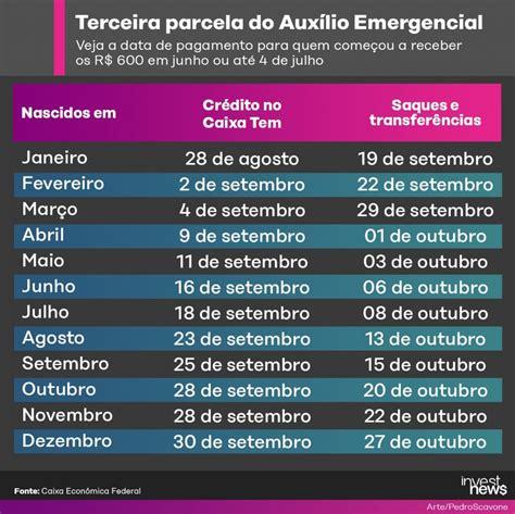 Auxílio emergencial: veja aqui as datas de pagamento ...
