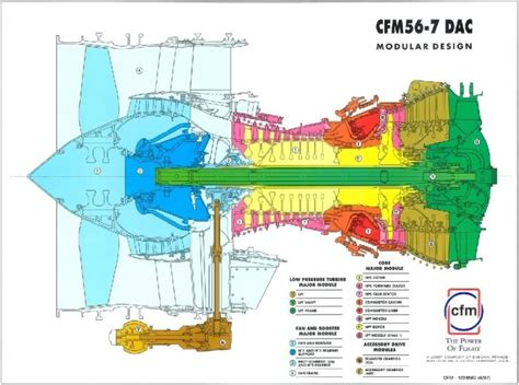 B737ng Engine구성 및 제어시스템