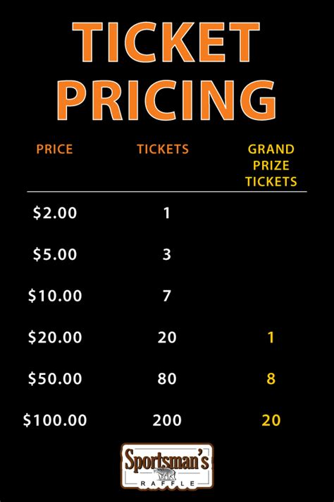 sportsmans raffleticket pricing wrwa