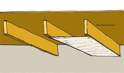 building cavities   supply  return ducts internachi