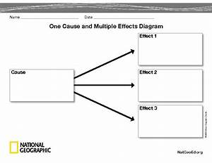 One Cause And Multiple Effects Diagram