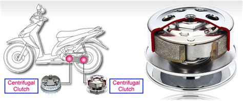 Motorcycle Clutches