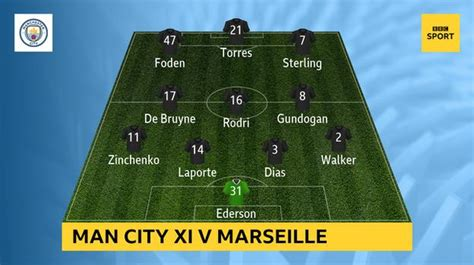 Manchester City: How front three set tone for dominant ...