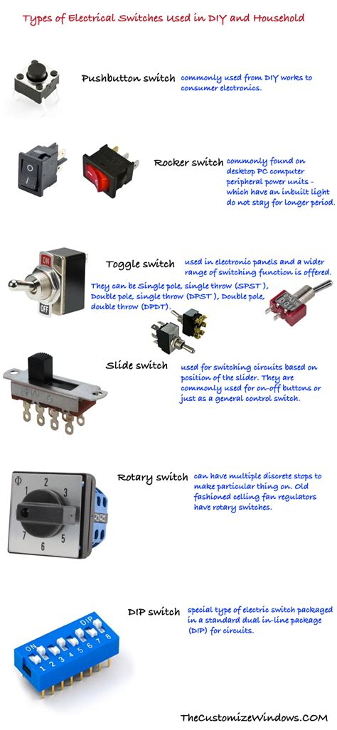 types of electrical switches used in diy household