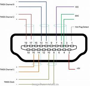 Serial To Ethernet Wiring Diagram Popular Bestand Hdmi