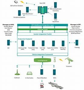 Diagram  Hospital Management System Architecture Diagram