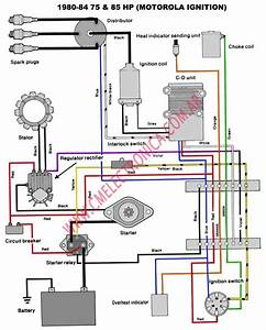 1974 Crescent Pontoon Boat Wiring Diagram