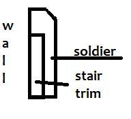 match  trim   stairs