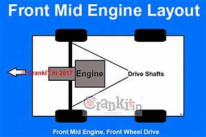 Mid Engine Layout  What Is It And What Are Its Benefits