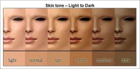 american skin color did you care wardrobes