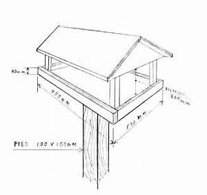 Plan Nichoir Oiseaux : plan de mangeoire pour les oiseaux pinterest ~ Melissatoandfro.com Idées de Décoration
