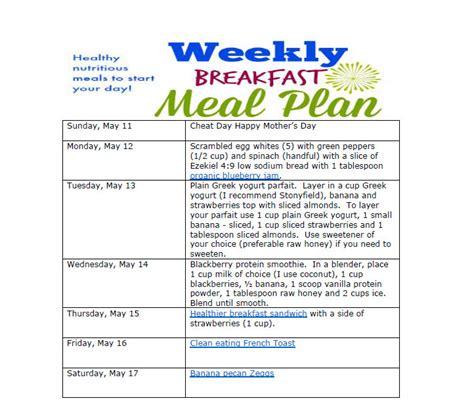 Fast Healthy Breakfast Meal Plans