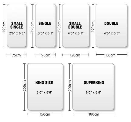 King Size Headboard Canada Ikea by 1000 Ideas About Standard Double Bed Size On Pinterest