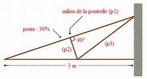Calcul Surface Toiture 2 Pans : guehenno online part 4 ~ Premium-room.com Idées de Décoration