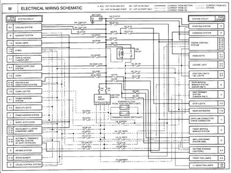 Kium Sorento Wiring Diagram kia amanti infinity stereo wiring diagram wiring forums