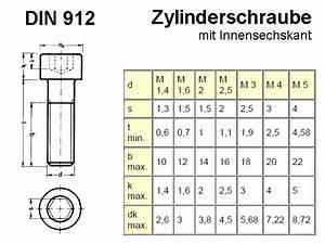 Schrauben Din 912 : m4 x 6 innen 6 kant schrauben din 912 sv 8 8 0 77 ~ A.2002-acura-tl-radio.info Haus und Dekorationen